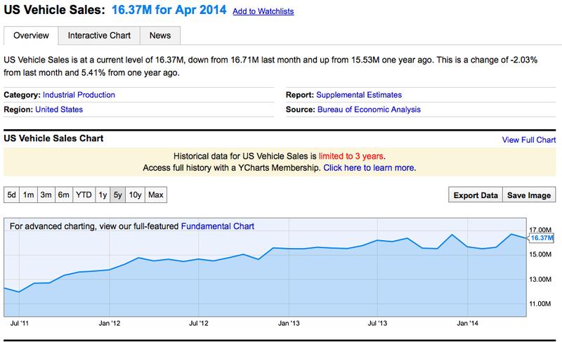 Screen shot 2014-05-13 at 4.17.35 PM